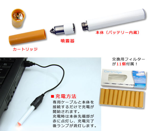 Cigarette USB