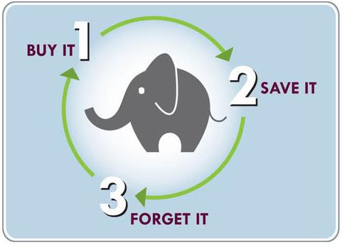 Warranty Elephant