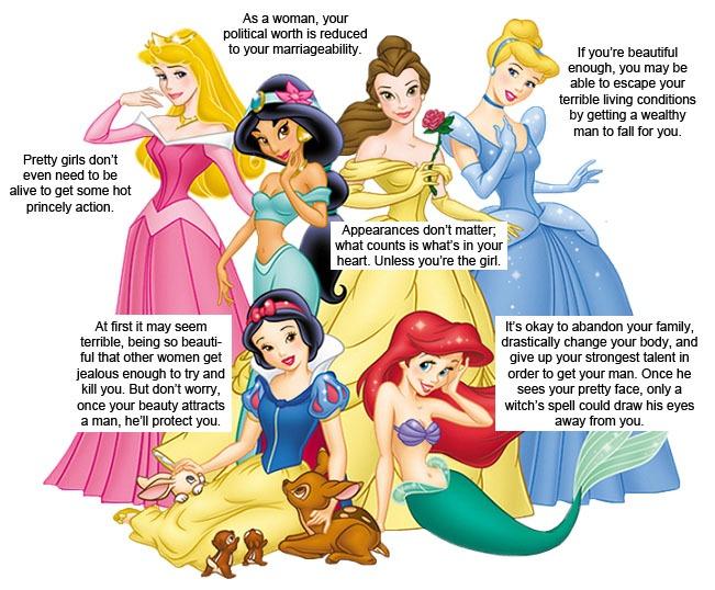 Ce que les princesses de Disney nous enseignent