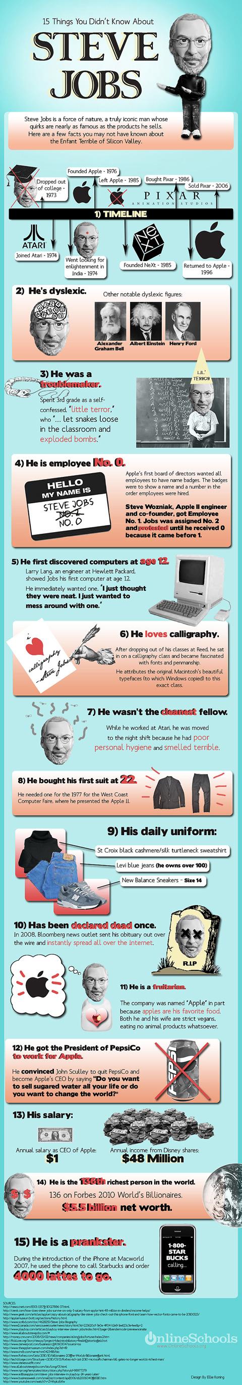 15 Faits méconnus sur Steve Jobs