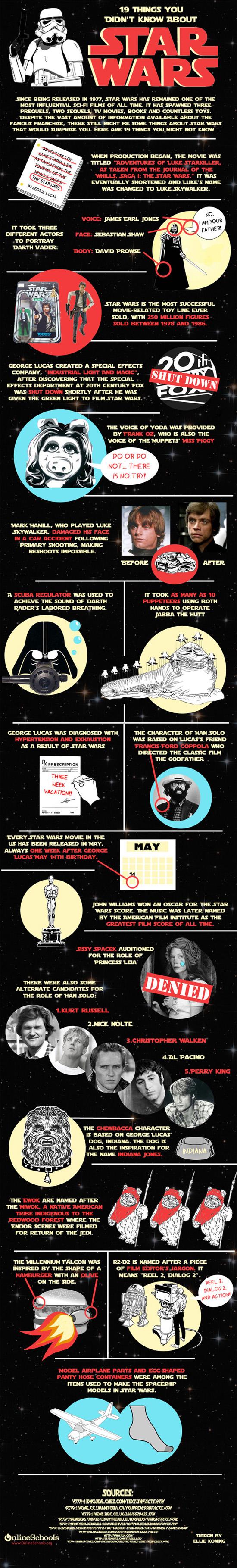 Infographique sur Starwars