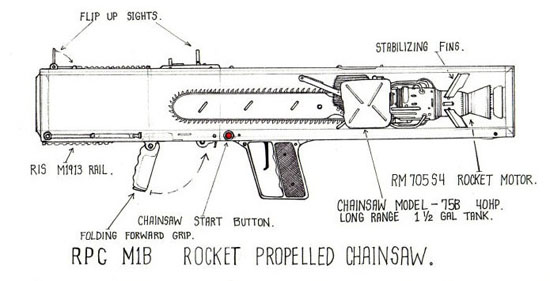 RPC - Rocket Propelled chainsaw