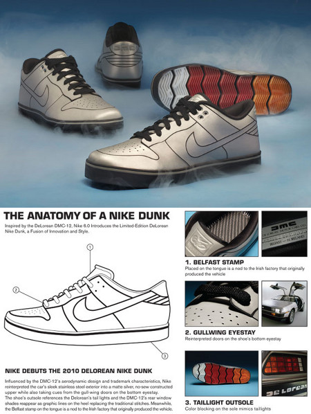 Nike Delorean Dunks