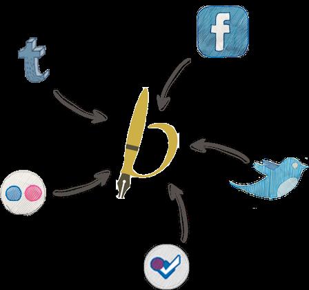 Écrire le livre de sa vie... version media sociaux