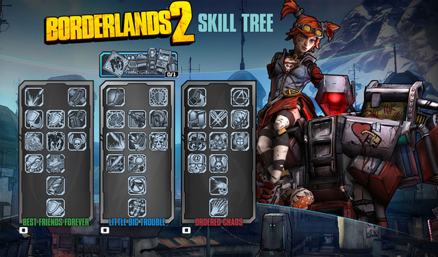 Borderlands 2 - Skill tree (Les expansions et les rustines, belles raisons de faire un retour)