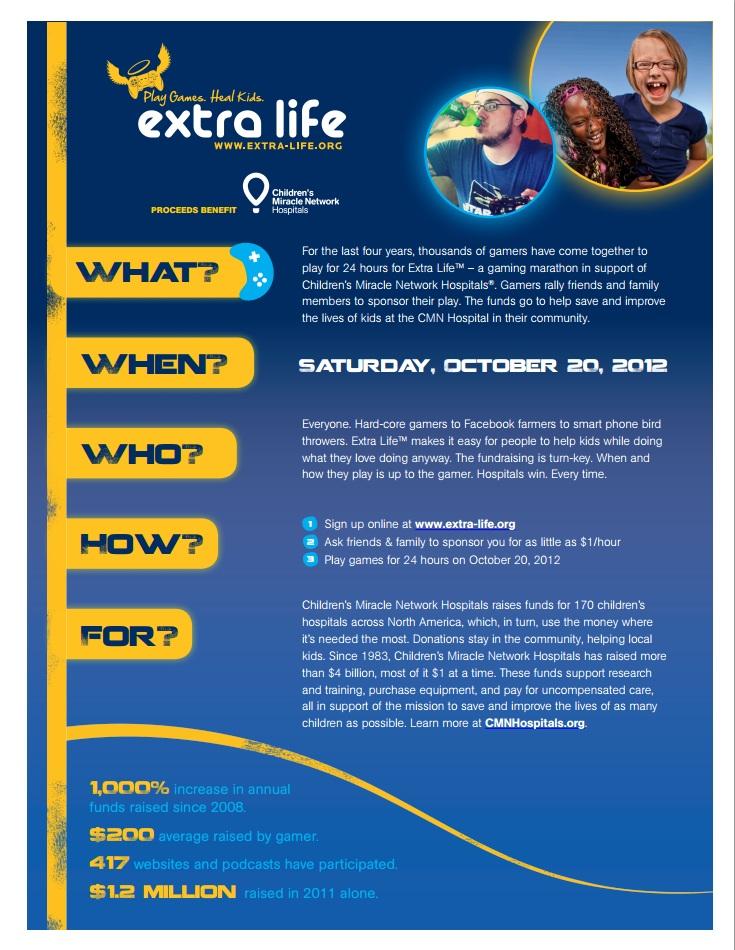 Petit rappel, nous participerons au marathon Extra-Life!