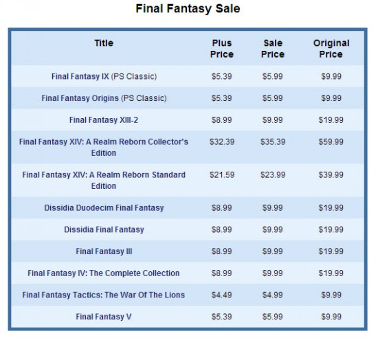 Final_fantasy_deal