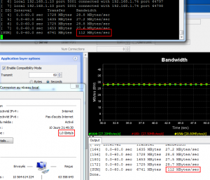 WRT1900AC iPerf - Wired