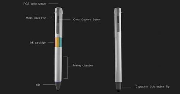 scribble stylo