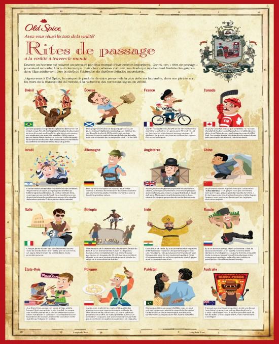 Infographie Old Spice - Rites de passage
