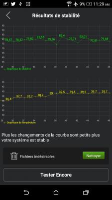 HTC One M9 Benchmark performances