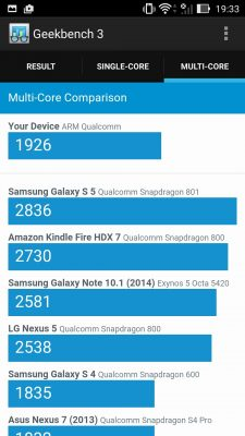 ASUS ZenFone 2 Laser | Geekbench3 - Compare Dual Core
