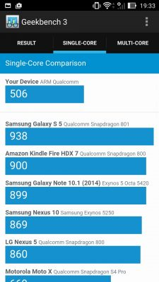 ASUS ZenFone 2 Laser | Geekbench3 - Compare Single Core