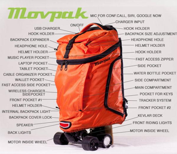 MovPak détail