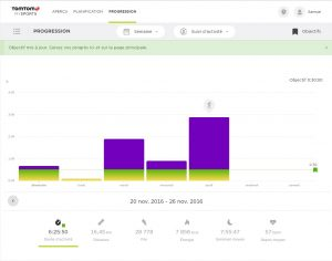 Statistique | TomTom MySports