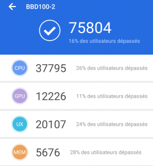Performance du cellulaire : Capture d'écran des résultats de AnTuTu
