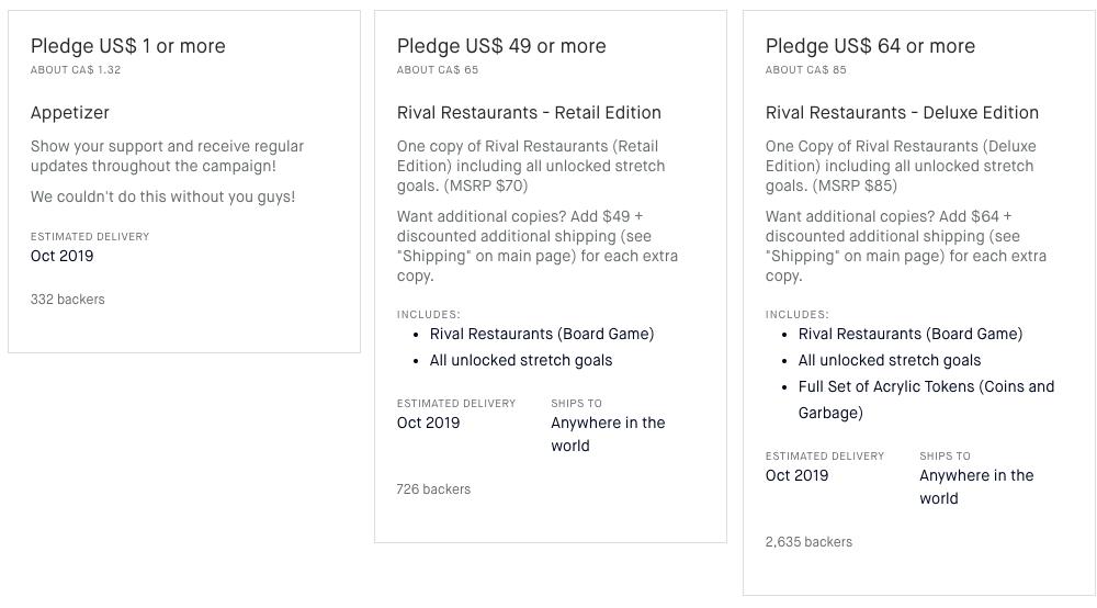 Kickstarter - Niveau de participation