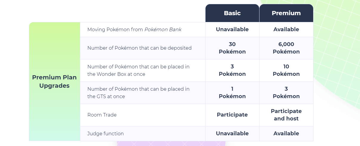 Pokémon Home détails